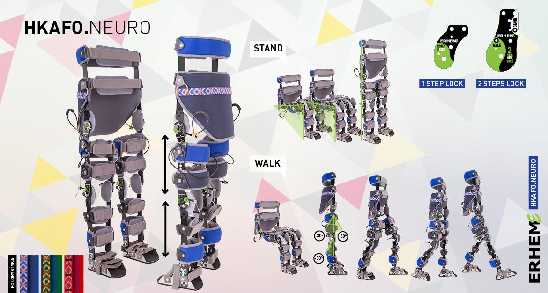 HKAFO.NEURO Orteza obejmująca obręcz biodrową, uda, golenie i stopy.